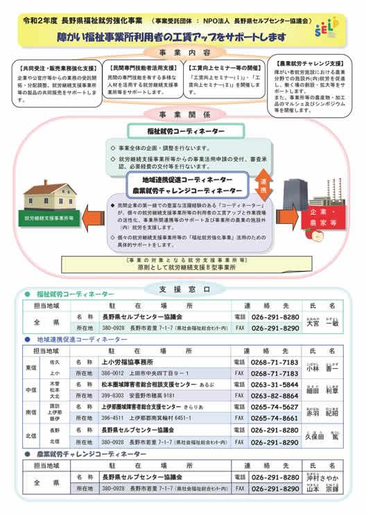 令和2年度 長野県福祉就労強化事業 パンフレット
