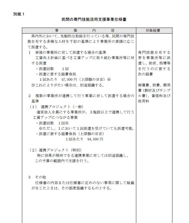 令和3年度 民間の専門技能活用支援事業仕様書
